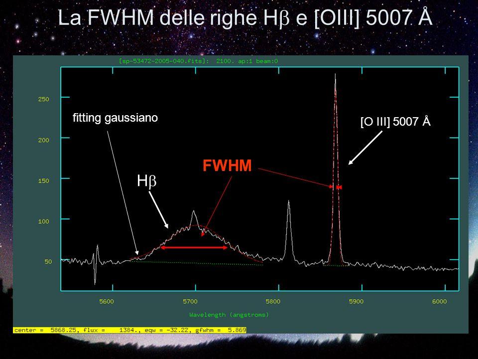 La FWHM delle righe Hb e [OIII] 5007 Å